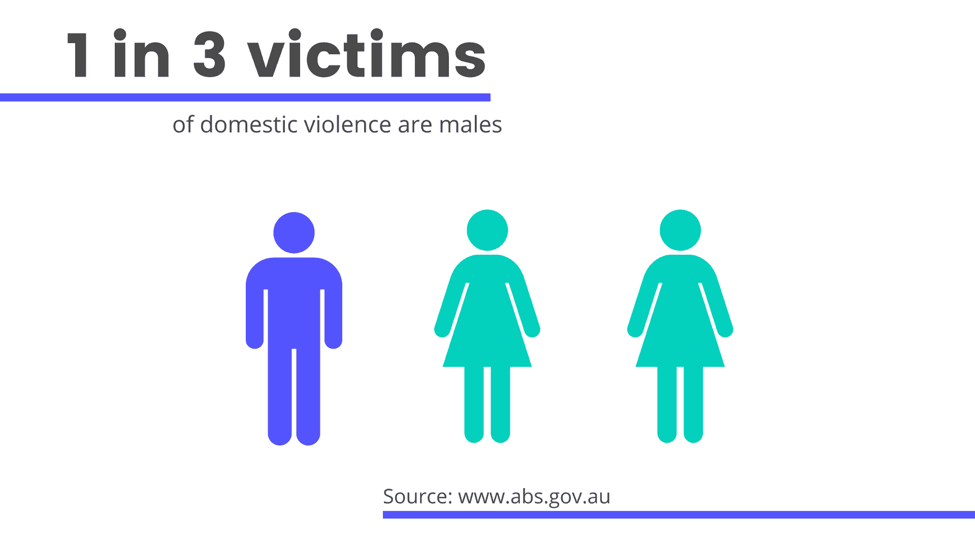 Domestic violence against Men